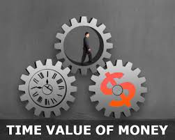 Time Value of Money 3